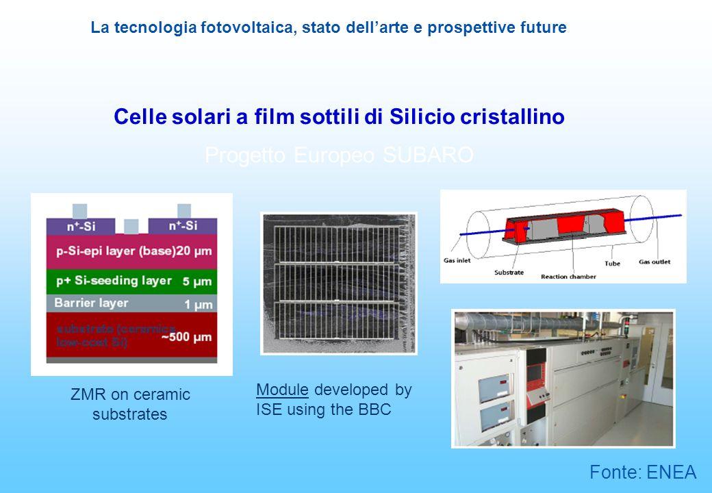 Celle solari a film sottili di Silicio cristallino