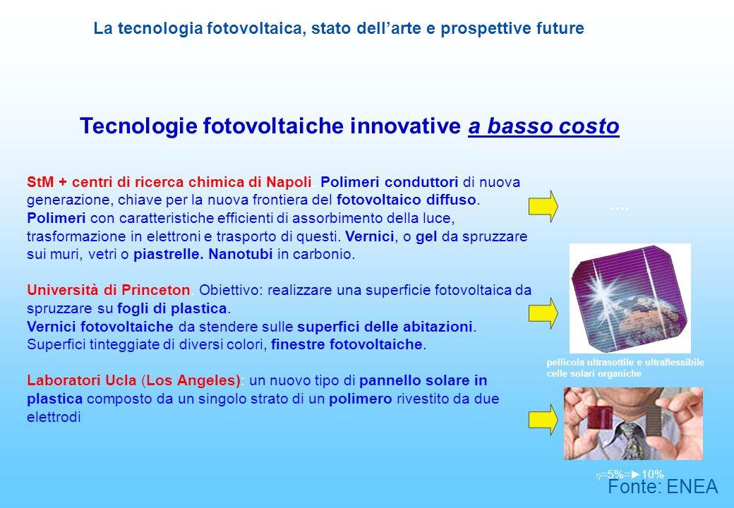 Tecnologie fotovoltaiche innovative a basso costo
