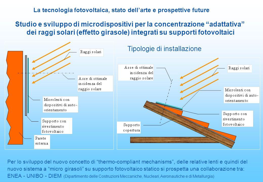 dei raggi solari (effetto girasole) integrati su supporti fotovoltaici