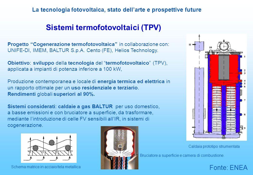 Sistemi termofotovoltaici (TPV)