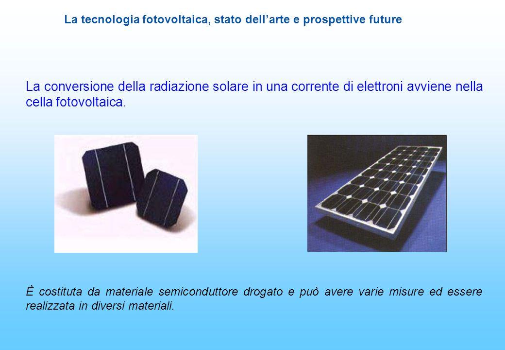 La conversione della radiazione solare in una corrente di elettroni avviene nella cella fotovoltaica.