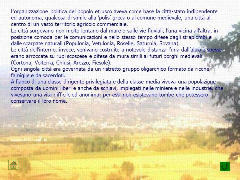 L'organizzazione politica del popolo etrusco aveva come base la città-stato indipendente