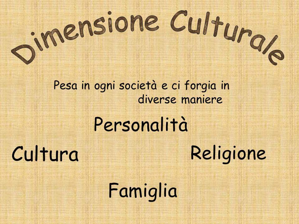 Cultura Personalità Religione Famiglia Dimensione Culturale