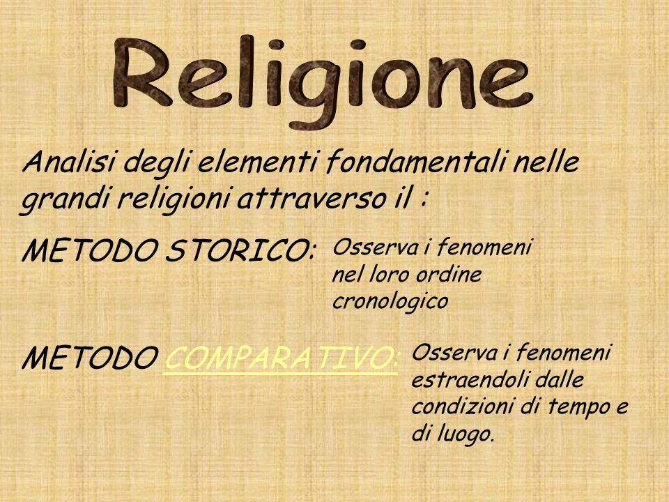 Religione Analisi degli elementi fondamentali nelle grandi religioni attraverso il : METODO STORICO: