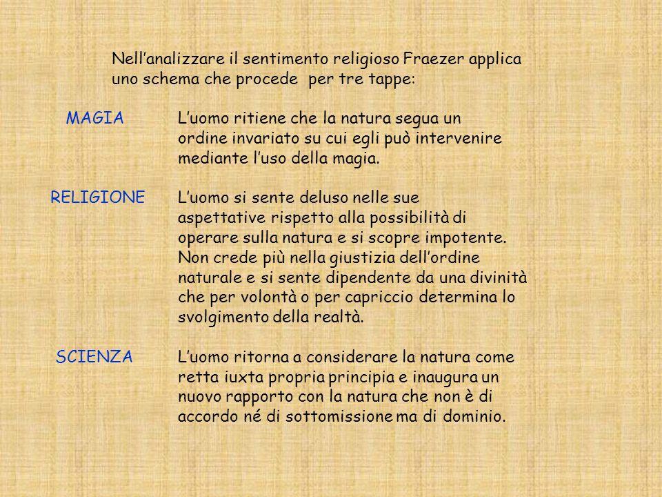 Nell'analizzare il sentimento religioso Fraezer applica