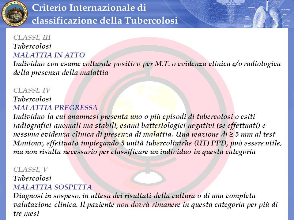Criterio Internazionale di classificazione della Tubercolosi