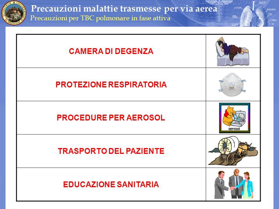 Precauzioni malattie trasmesse per via aerea