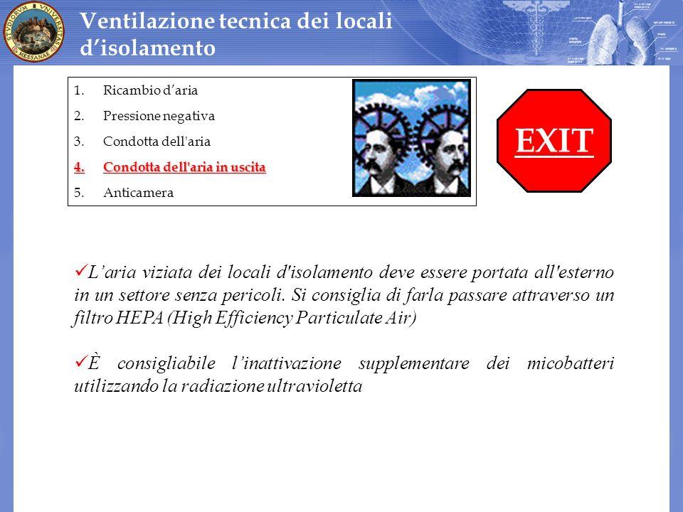 EXIT Ventilazione tecnica dei locali d'isolamento