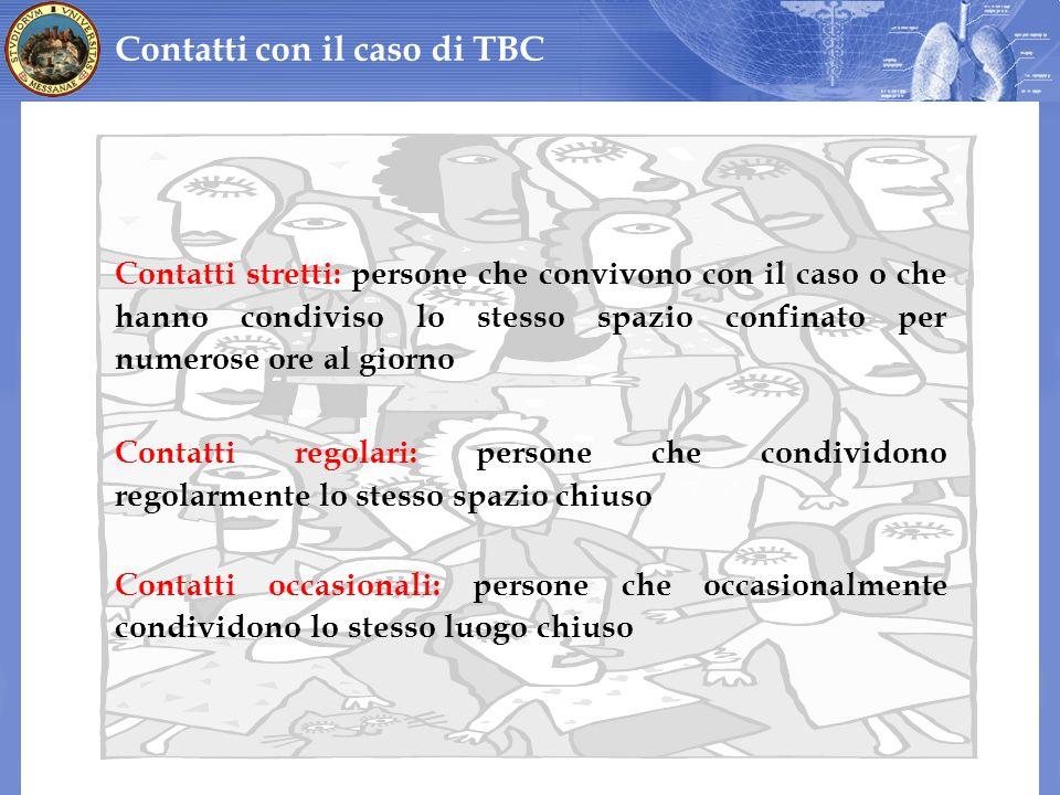 Contatti con il caso di TBC
