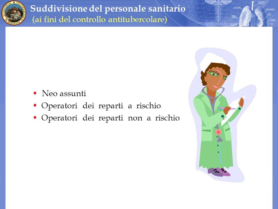 Suddivisione del personale sanitario