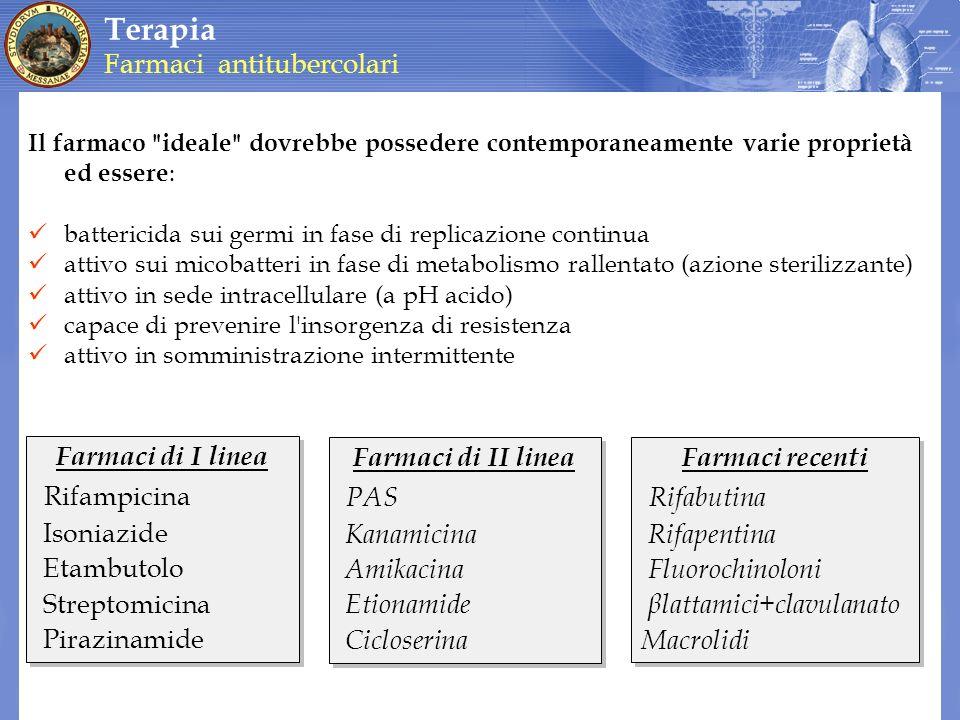 Terapia Rifampicina PAS Rifabutina Farmaci antitubercolari