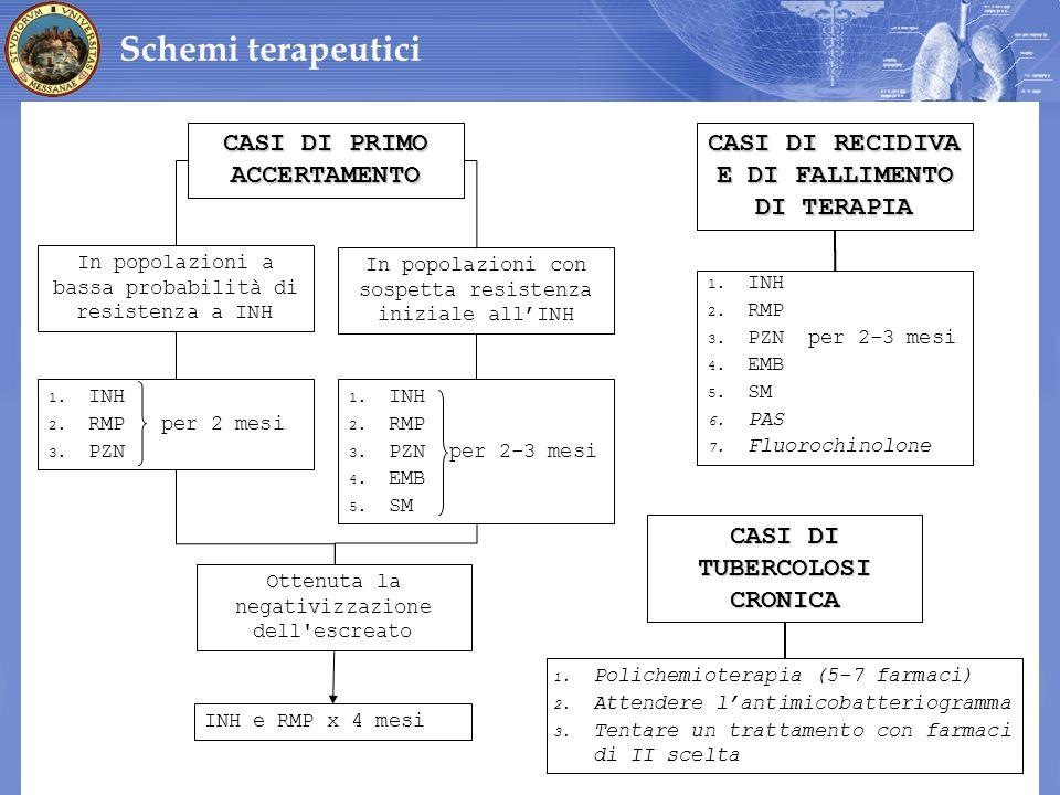 Schemi terapeutici CASI DI PRIMO ACCERTAMENTO