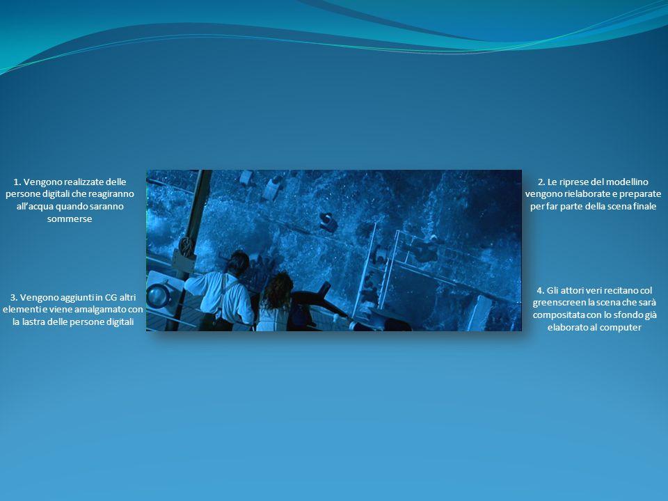 1. Vengono realizzate delle persone digitali che reagiranno all'acqua quando saranno sommerse