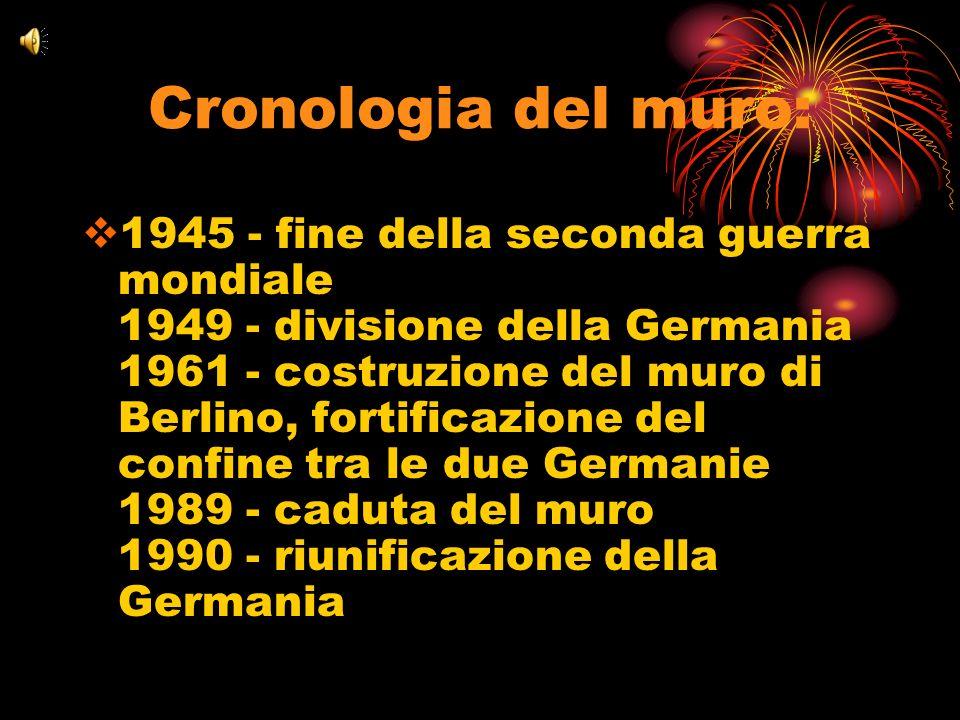 Cronologia del muro: