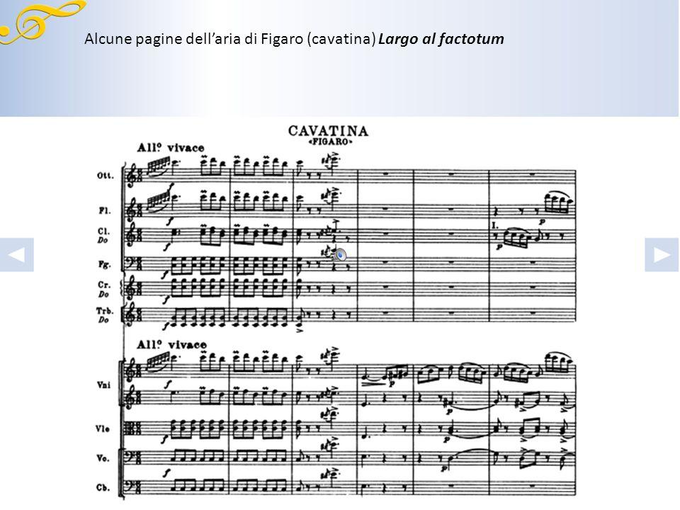 Alcune pagine dell'aria di Figaro (cavatina) Largo al factotum