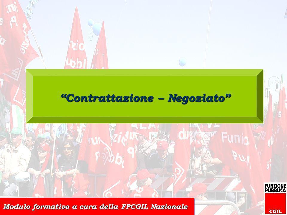 Contrattazione – Negoziato