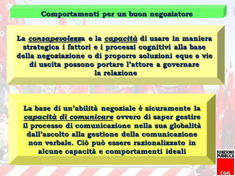 Comportamenti per un buon negoziatore