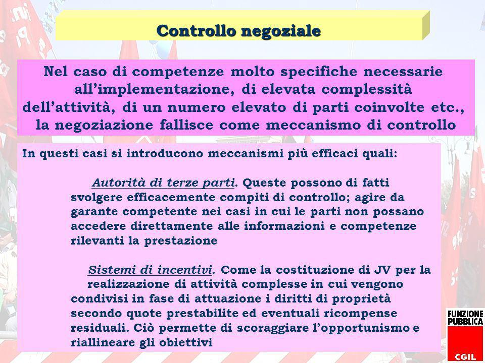 Controllo negoziale Nel caso di competenze molto specifiche necessarie