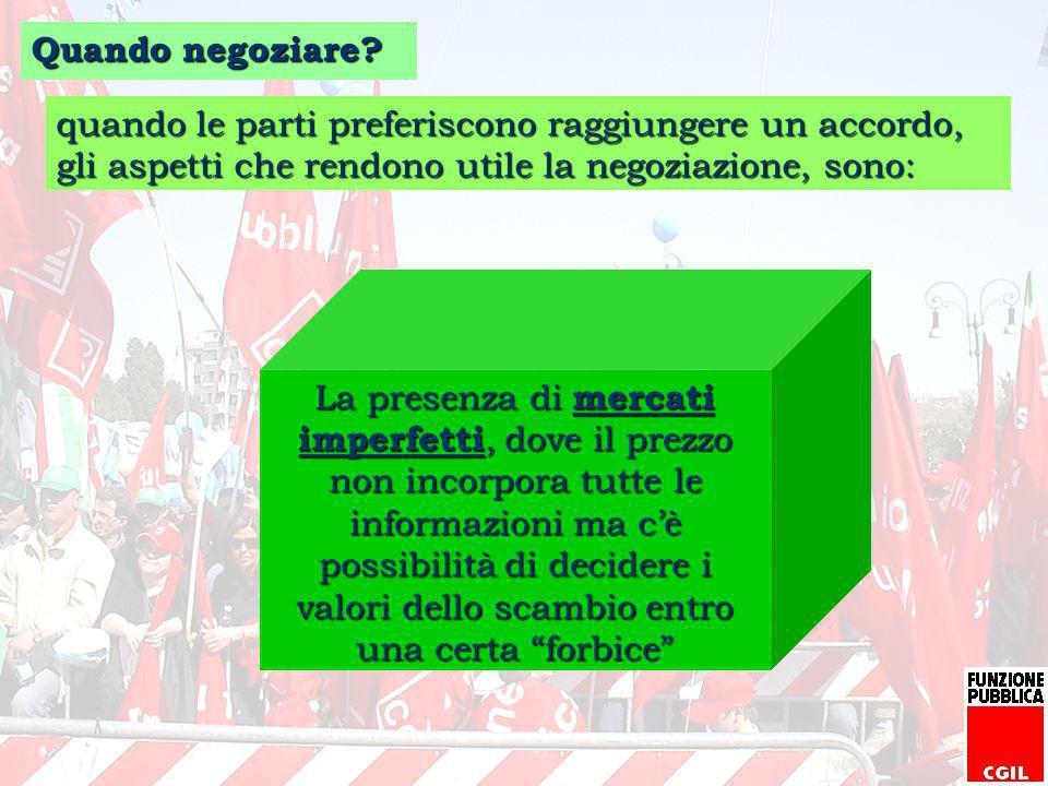 Quando negoziare quando le parti preferiscono raggiungere un accordo, gli aspetti che rendono utile la negoziazione, sono: