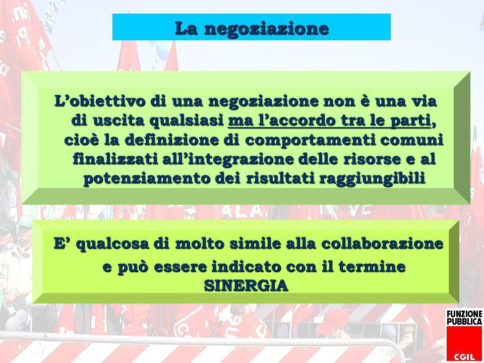 La negoziazione L'obiettivo di una negoziazione non è una via