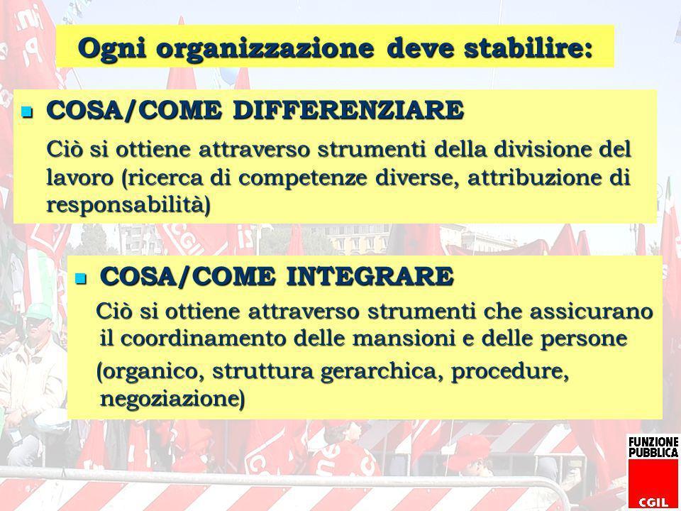 Ogni organizzazione deve stabilire:
