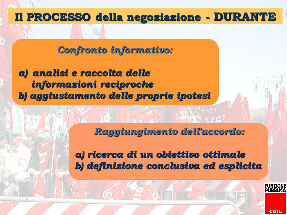 Il PROCESSO della negoziazione - DURANTE