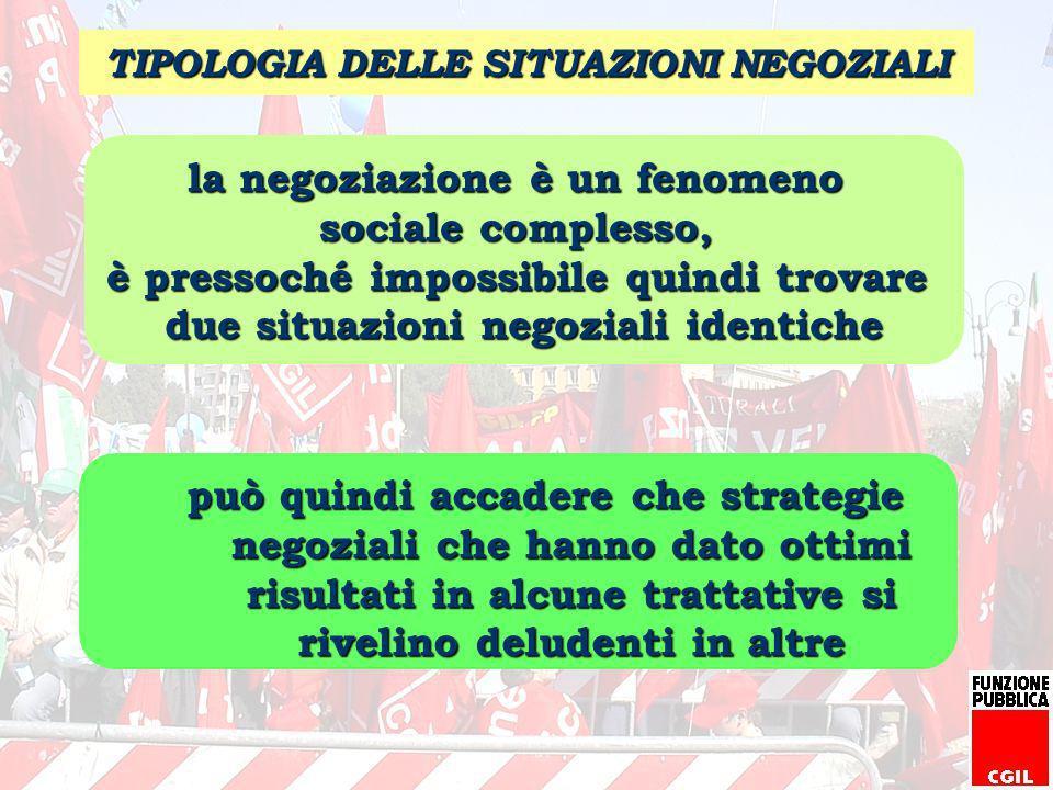 la negoziazione è un fenomeno sociale complesso,