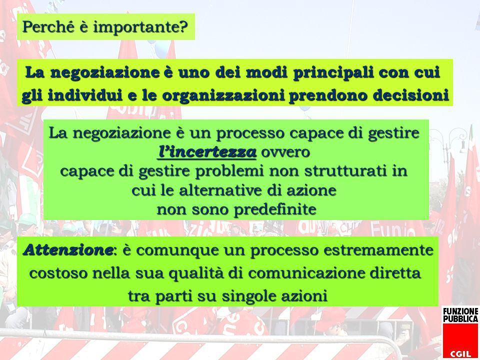 La negoziazione è uno dei modi principali con cui