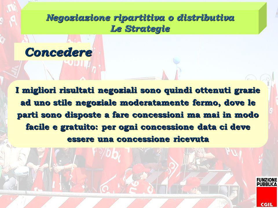 Concedere Negoziazione ripartitiva o distributiva Le Strategie