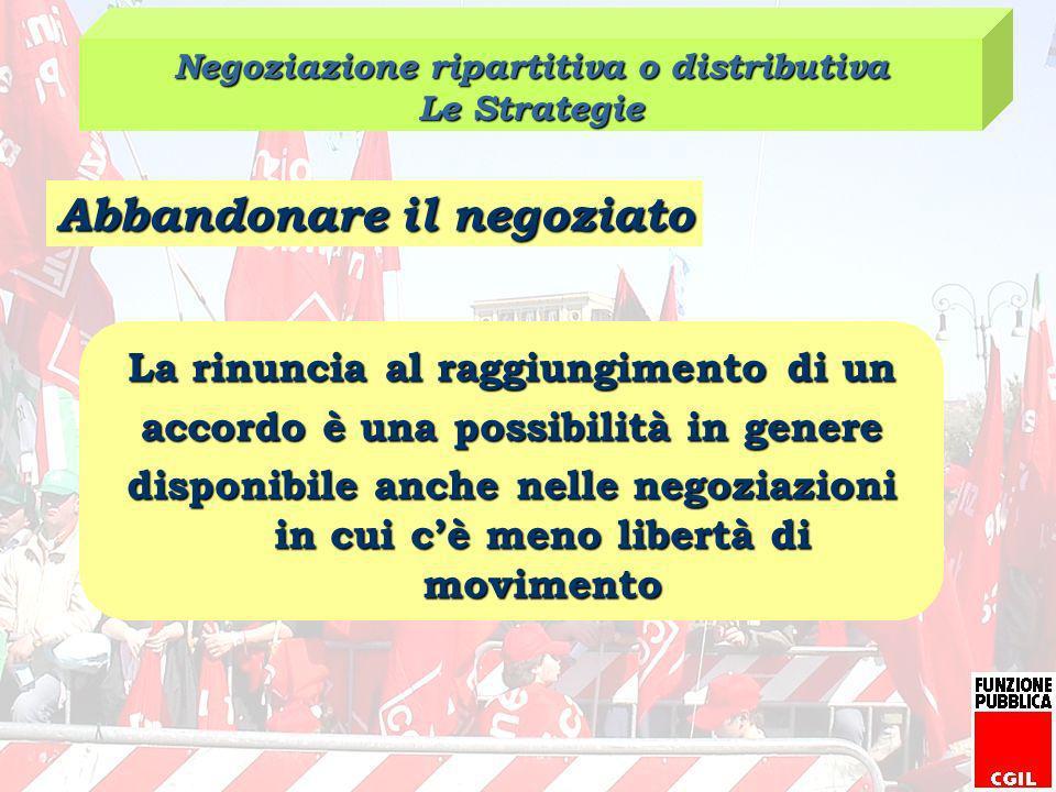 Abbandonare il negoziato