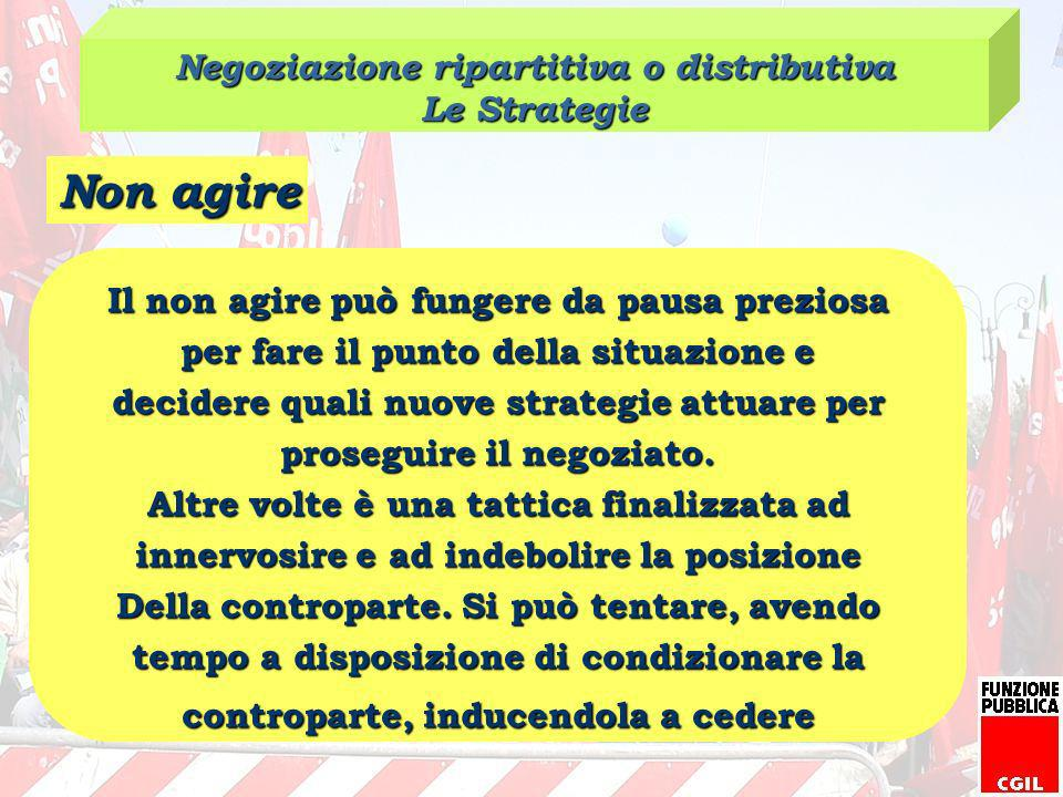 Non agire Negoziazione ripartitiva o distributiva Le Strategie