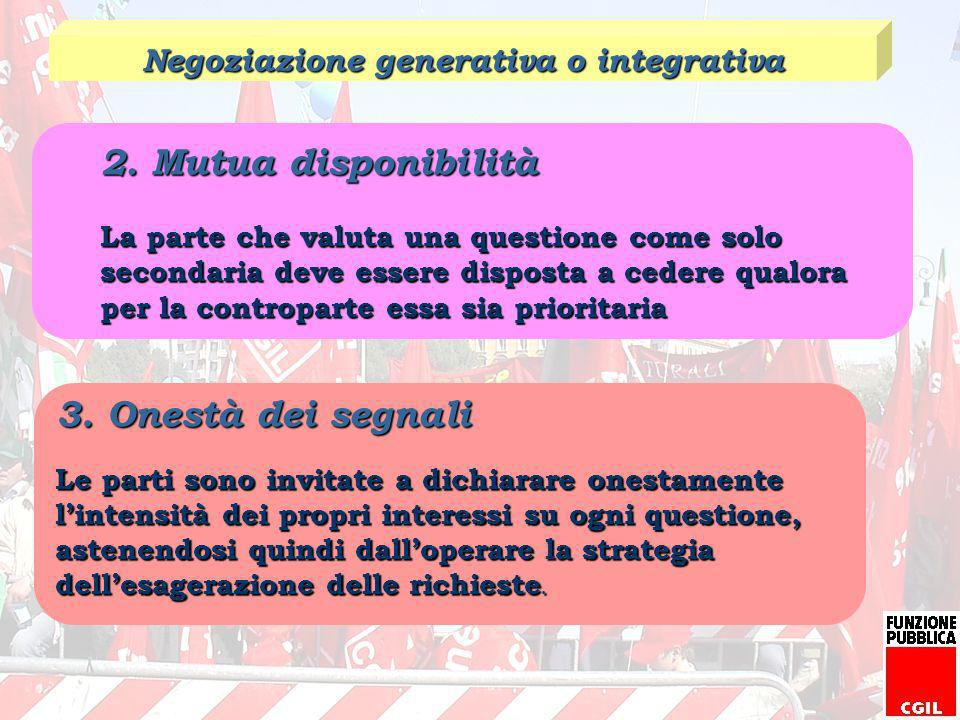 Negoziazione generativa o integrativa