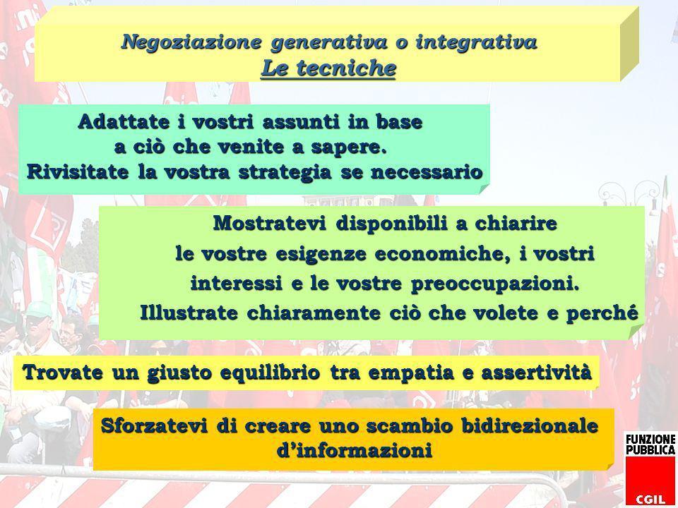 Le tecniche Negoziazione generativa o integrativa
