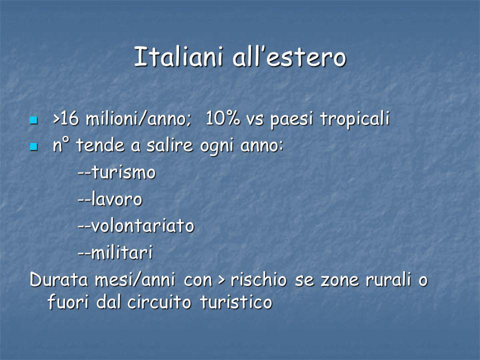 Italiani all'estero >16 milioni/anno; 10% vs paesi tropicali