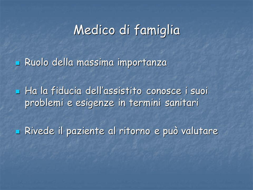 Medico di famiglia Ruolo della massima importanza