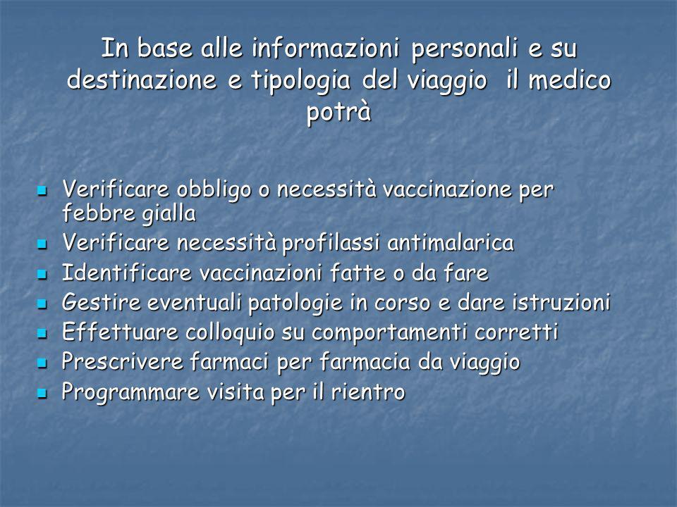 In base alle informazioni personali e su destinazione e tipologia del viaggio il medico potrà