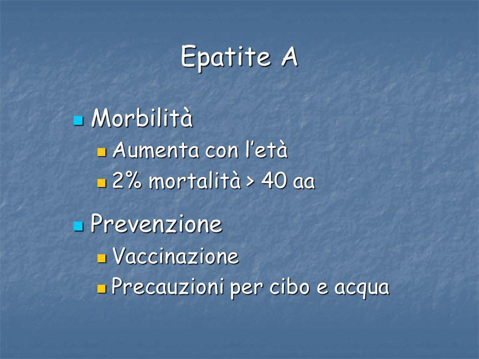 Epatite A Morbilità Prevenzione Aumenta con l'età