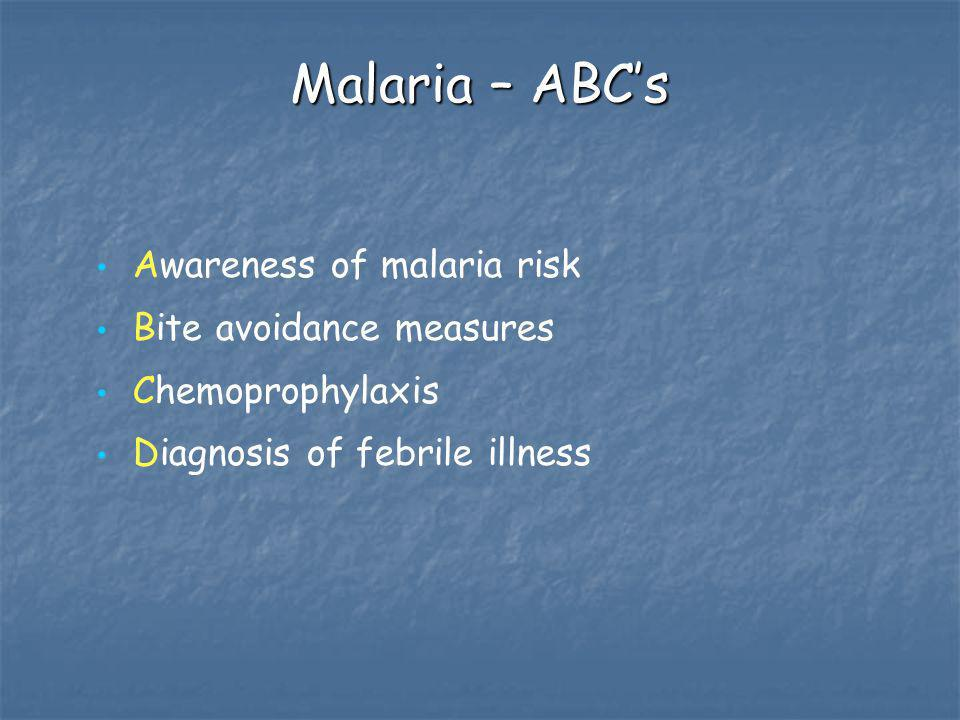 Malaria – ABC's Awareness of malaria risk Bite avoidance measures