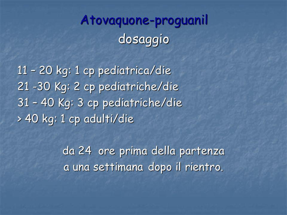 Atovaquone-proguanil dosaggio
