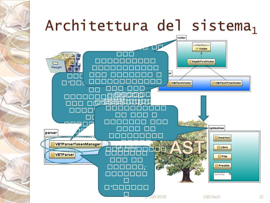 Architettura del sistema1