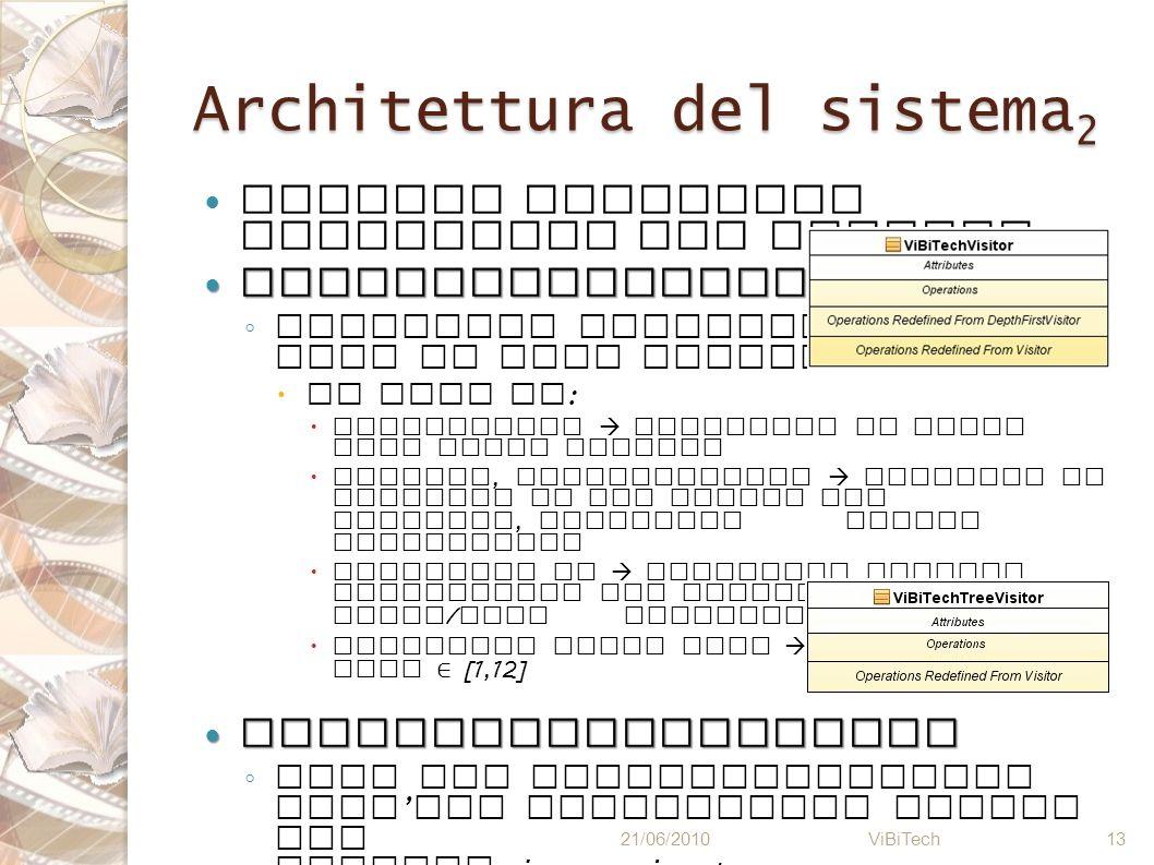 Architettura del sistema2