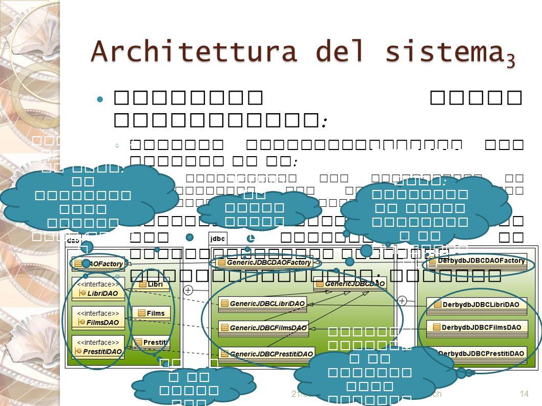 Architettura del sistema3