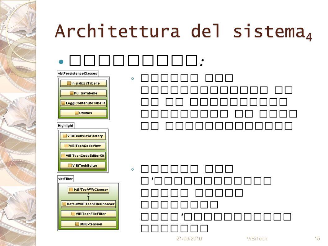 Architettura del sistema4