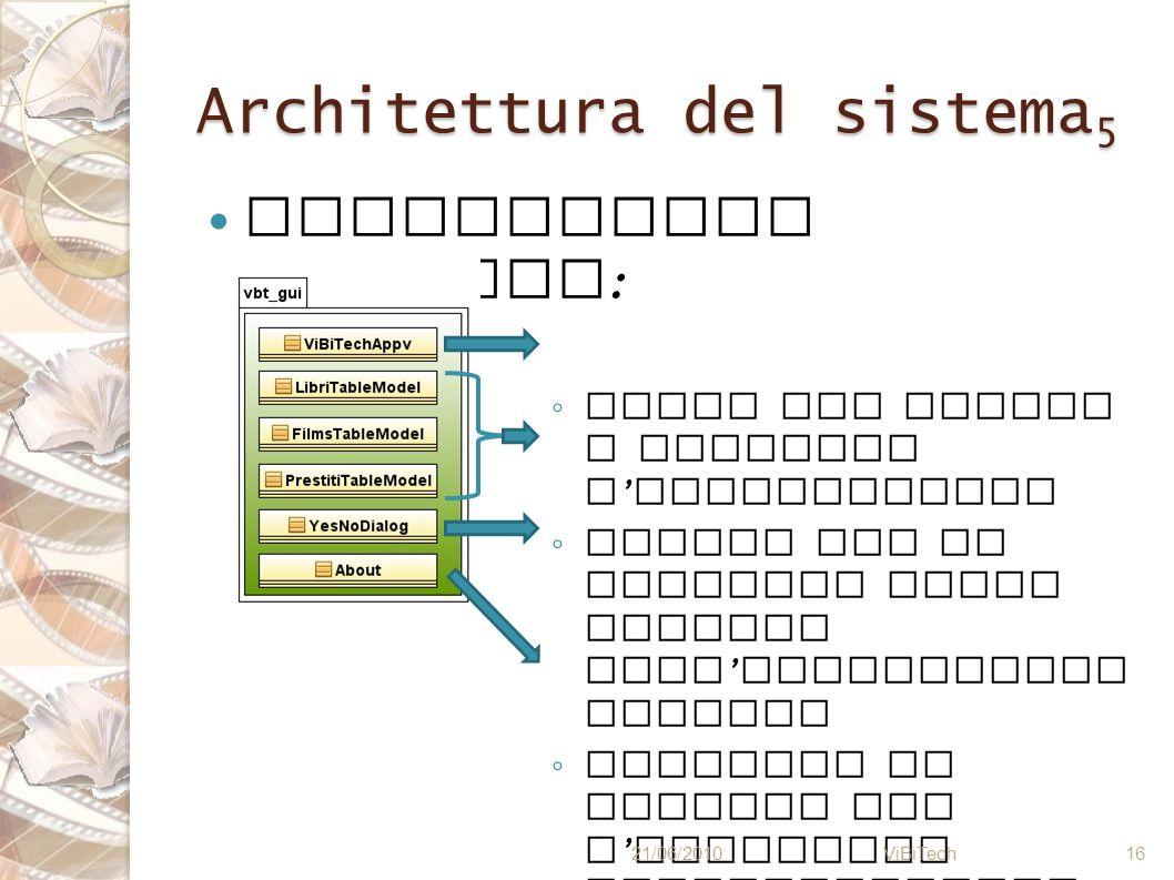 Architettura del sistema5
