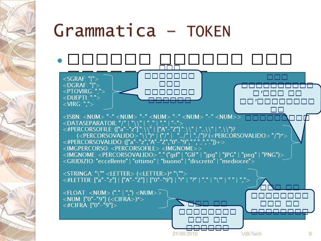 Grammatica – TOKEN Parole chiave del linguaggio: