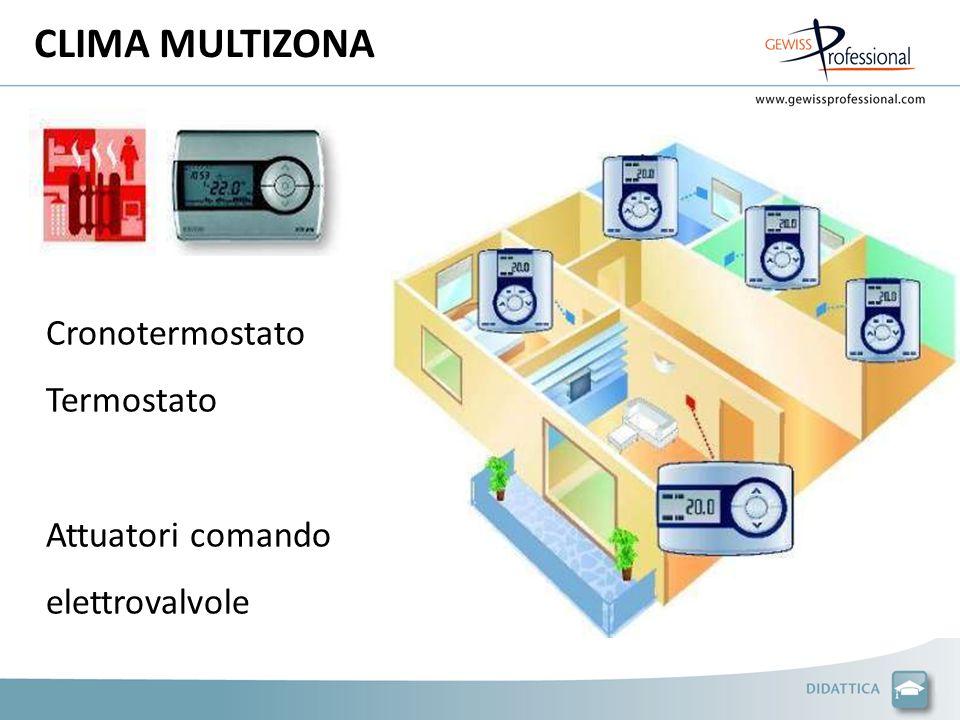CLIMA MULTIZONA Cronotermostato Termostato Attuatori comando