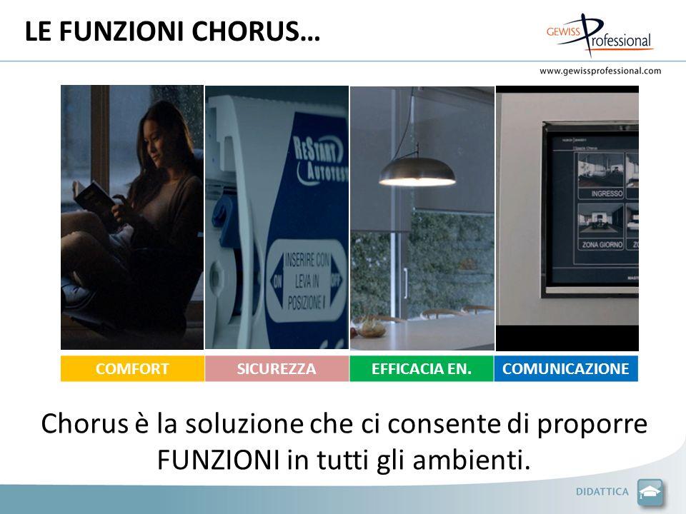 LE FUNZIONI CHORUS… COMFORT. SICUREZZA. EFFICACIA EN. COMUNICAZIONE.