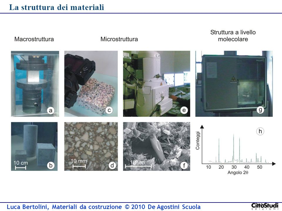 La struttura dei materiali