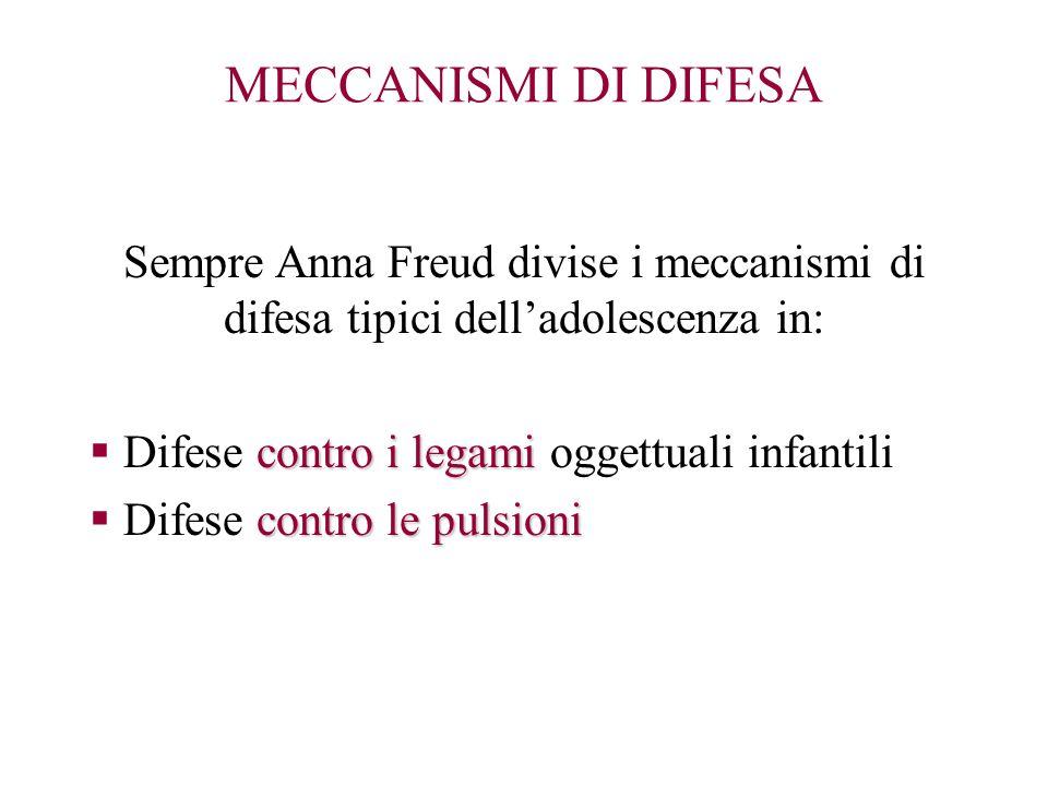 MECCANISMI DI DIFESA Sempre Anna Freud divise i meccanismi di difesa tipici dell'adolescenza in: Difese contro i legami oggettuali infantili.