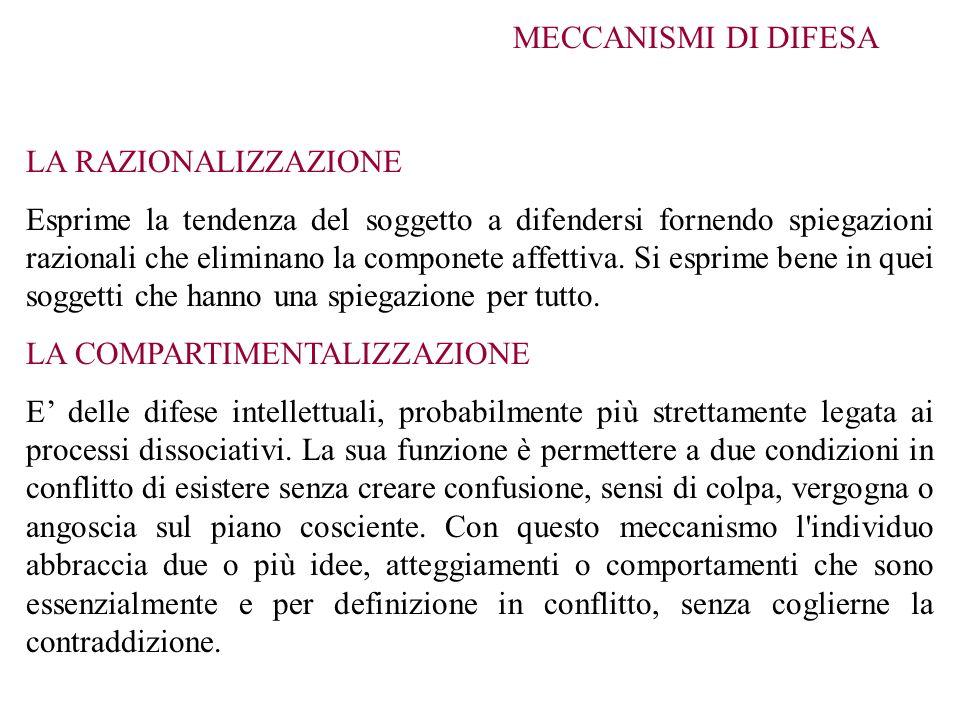 MECCANISMI DI DIFESALA RAZIONALIZZAZIONE.